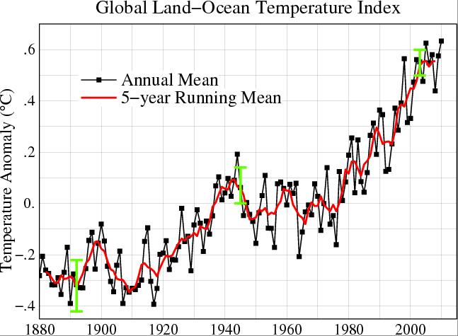 R10: Le climat de notre Biosphère, Valérie Masson – Delmotte