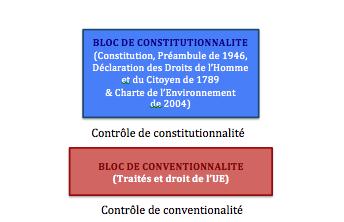 R27: Biodiversité et droit international, par Louis de Redon