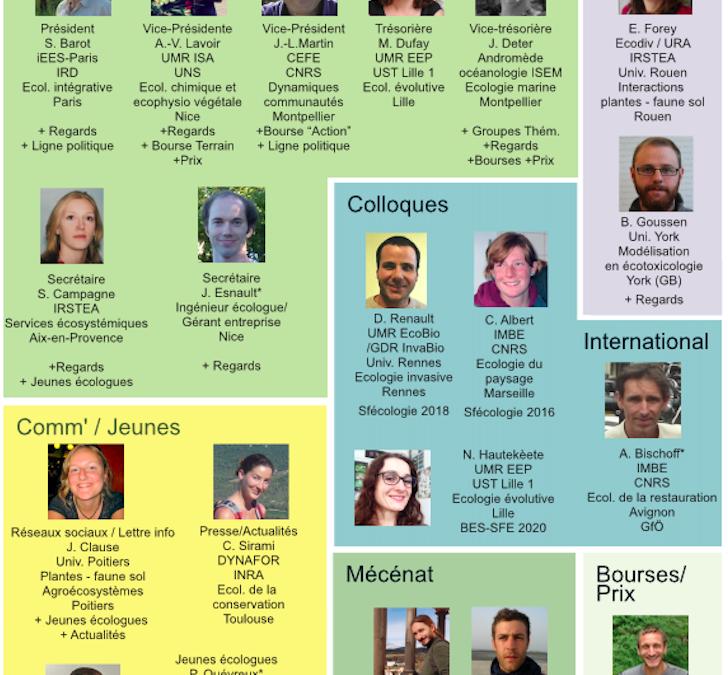 [Photos] Les Membres du Conseil d'Administration 2017