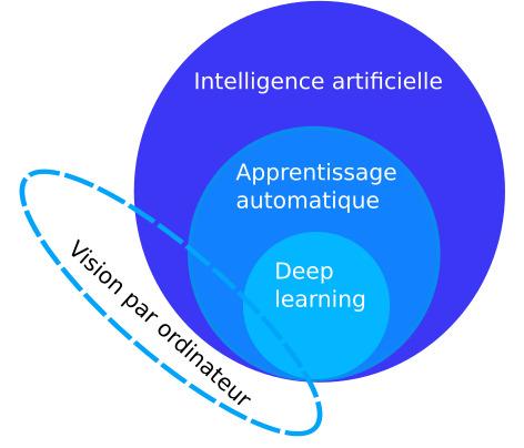 R95 : Images, écologie et deep learning, par V. Miele, S. Dray et O. Gimenez